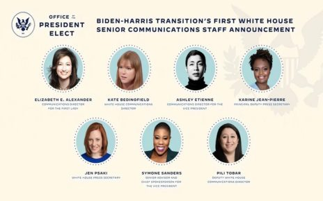 Biden Names All Female White House Senior Communications Staff
