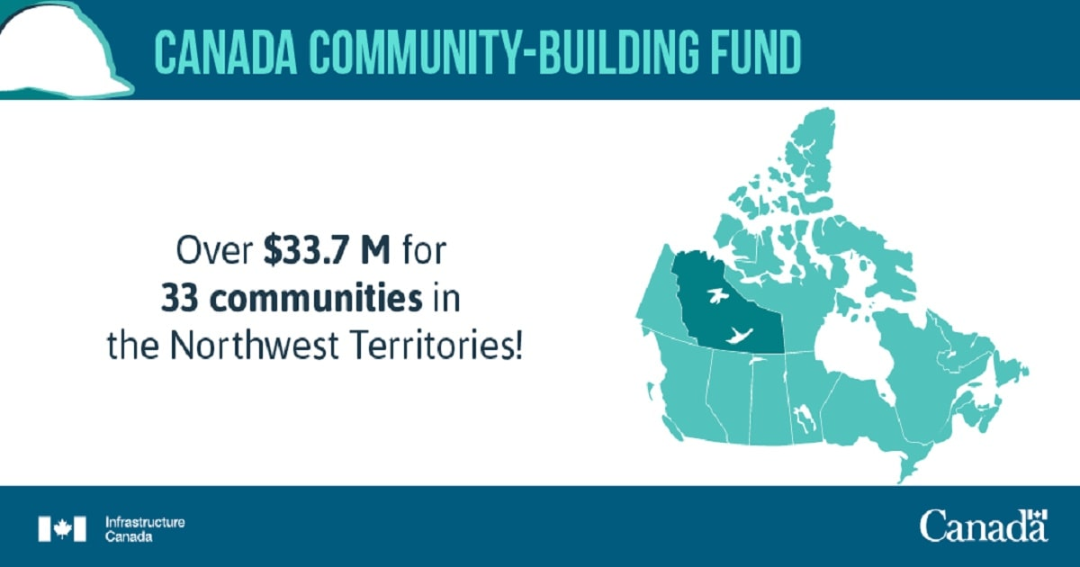 Canada Makes Big Investments Into The Northern Territory